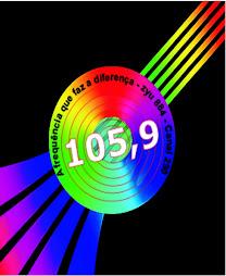 RADIO NOVA ITU FM