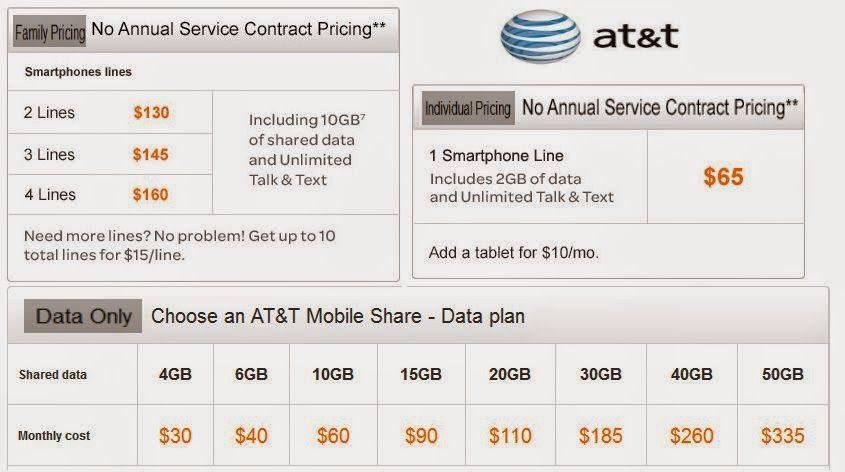 Low Cost Cell Phone Plans