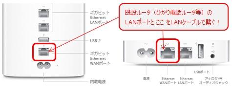 AirMac ルータのWANポートへ接続