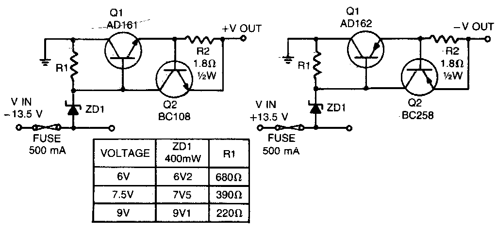Low voltage regulators Circuit Diagram