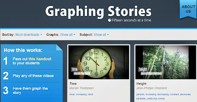 graphing stories, graphing practice, graphing mental math, videos to teach students graphing