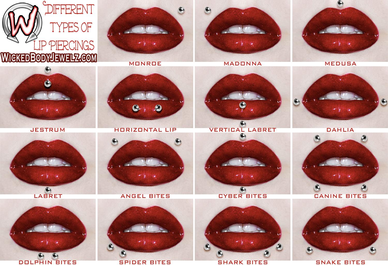 Cute Girl With Lip Piercings | newhairstylesformen2014.com