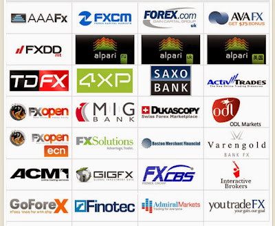 Forex broker ratings 2013