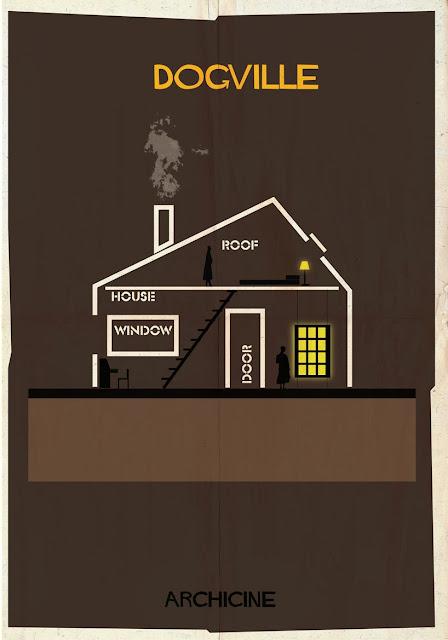 {Art} Architecture in film: Archicine by Frederico Babina | Rue du chat qui peche | Dogville