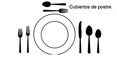 Tipos y normas generales del servicio for Colocacion de los cubiertos en una mesa