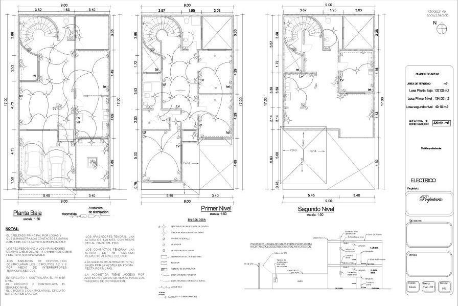 planos arquitectonicos sena el ctricos