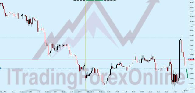 trading su gold 2