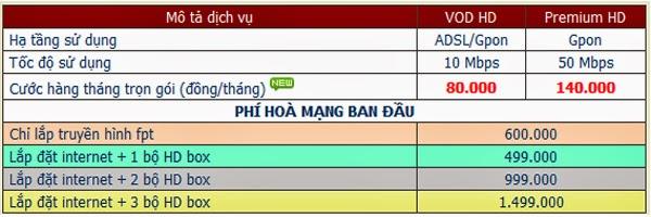 Đăng Ký Internet FPT Phường Long Bình, Quận 9 2