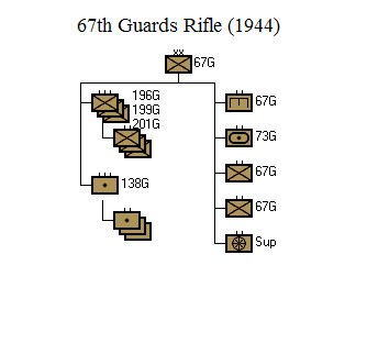 phil on world war two the 67th guards rifle division