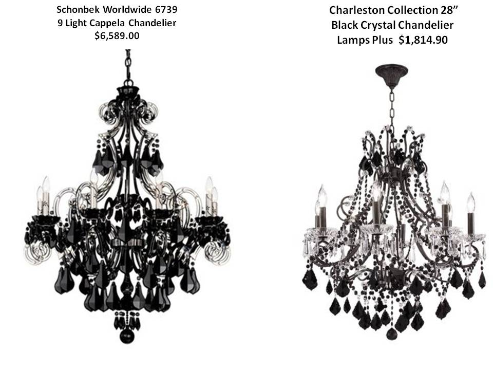 Couture Interiors : Imitation is the best form of flattery