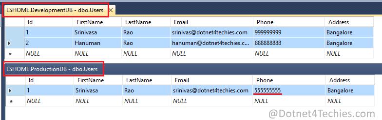 Data Comparison tool