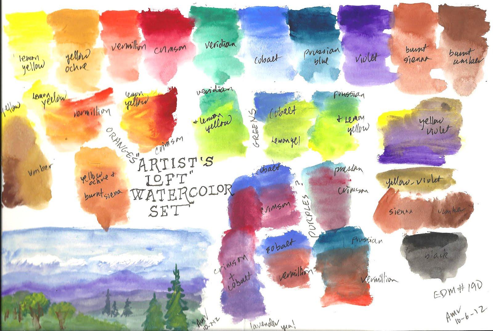 amy s art journal watercolor test