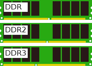 A picture explaining where the key notch is in DDR2 and DDR3