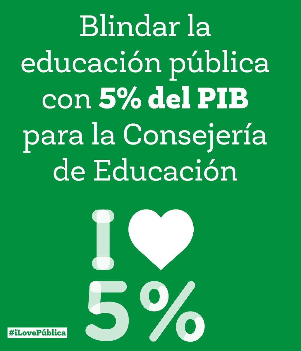 5% del PIB para Educación por ley