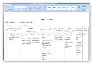 Kumpulan Dokumen Berkas Administrasi Guru dan Sekolah lengkap