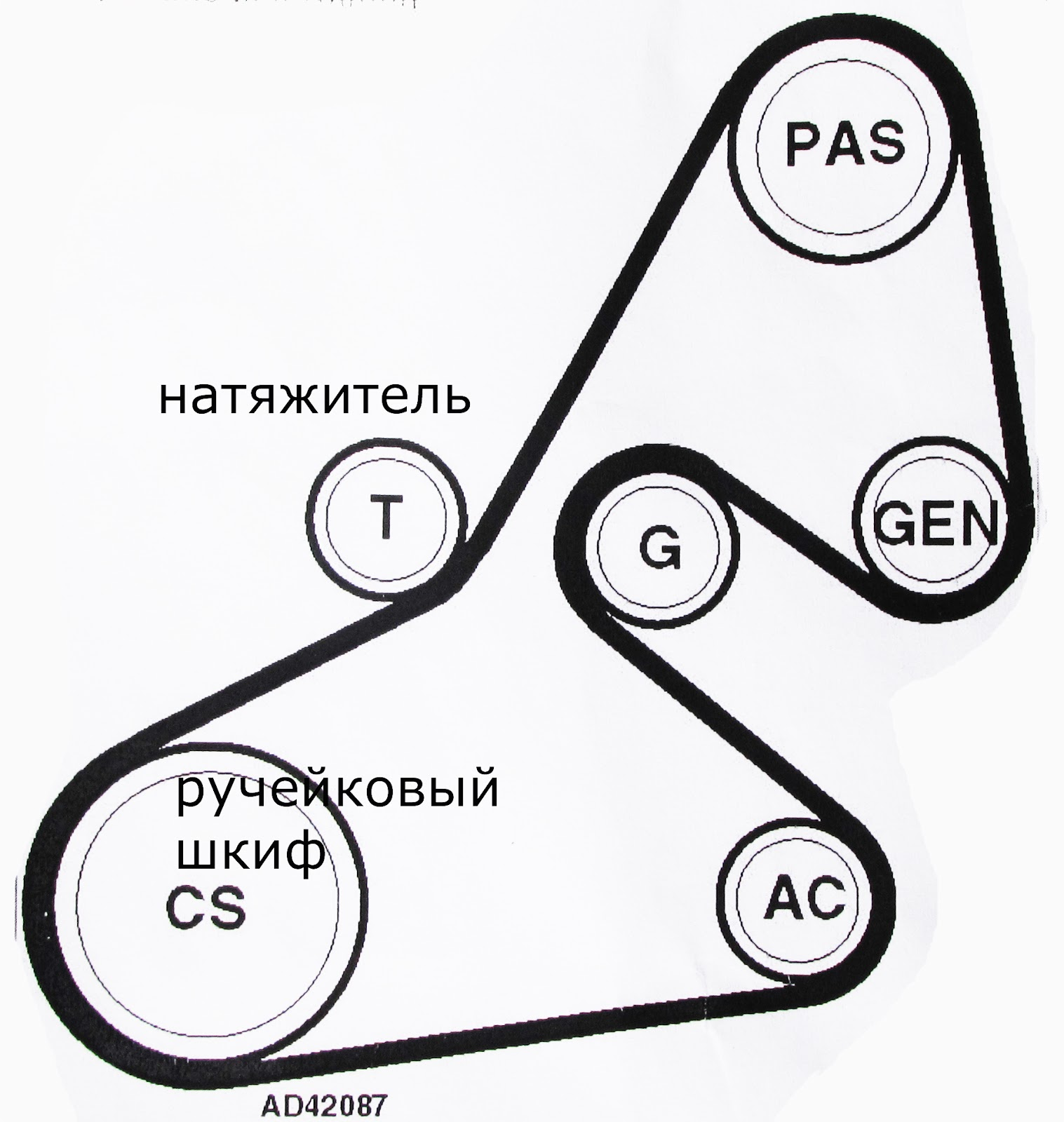 volvo схема ремня генератора