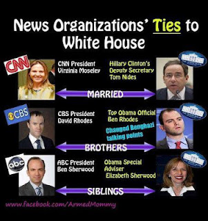 The obama Administration/Regime 13