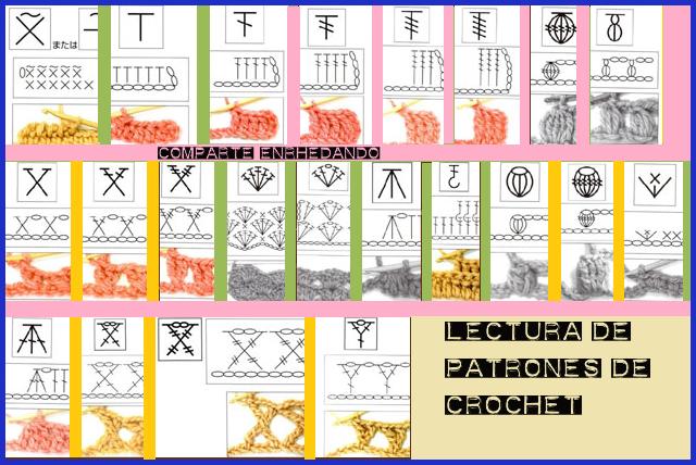 como interpretar los diagramas y patrones de crochet