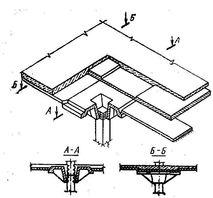 Центр тяжести всего бетонного сечения здания