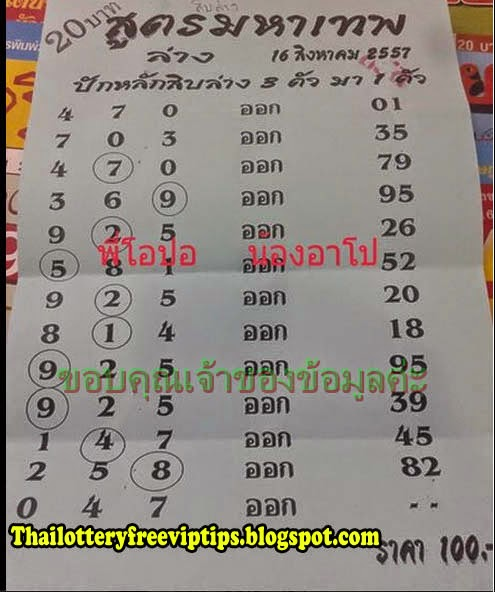 Thai Lottery Down Tass 16-08-2014