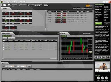 Fx trading platforms reviews