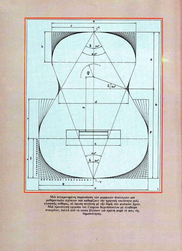 """The mathematical model of the guitar""-Kertsopoulos first page Greek"
