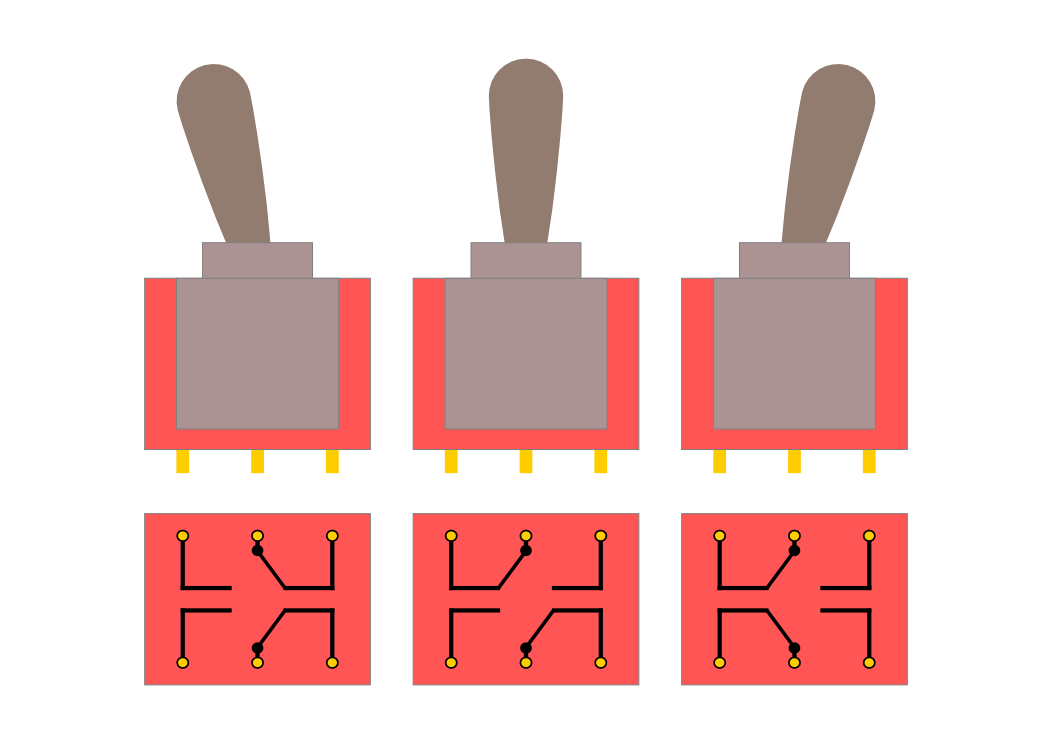 Modellbahn-Technik-Blog: Weichenbedienung mit Schaltern
