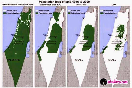 peta Palestina-Israel dulu dan kini