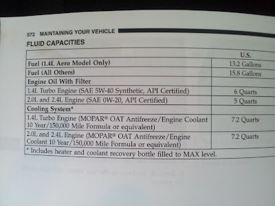 Fluid Capacity Chart found in the Owner's Manual