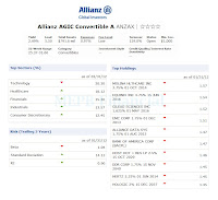 Allianz AGIC Convertible Fund - ANZAX
