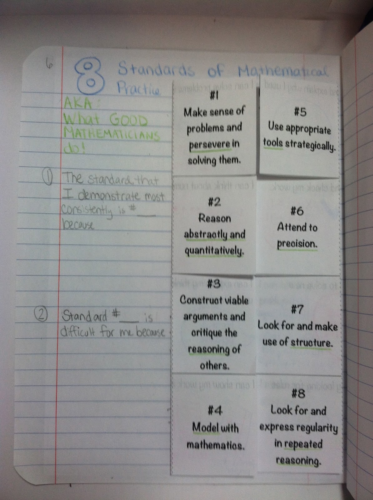 i is a number: Foldable for 8 Standards of Mathematical Practice