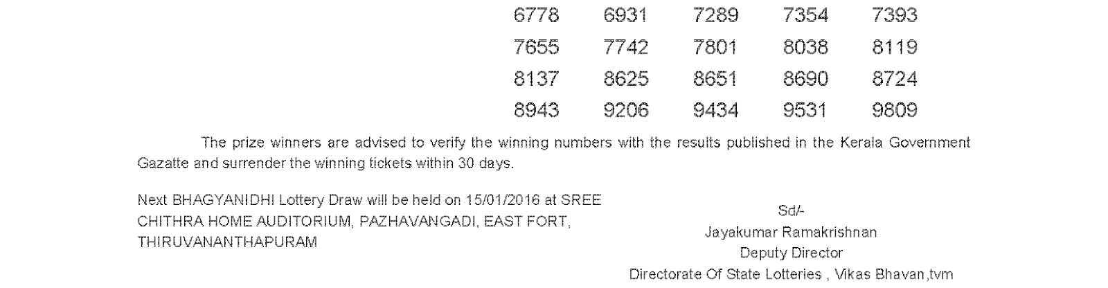 Bhagyanidhi Lottery BN 219 Result 8-1-2016
