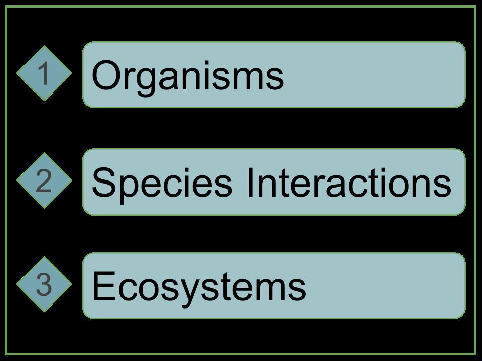 Ecology textbook parts