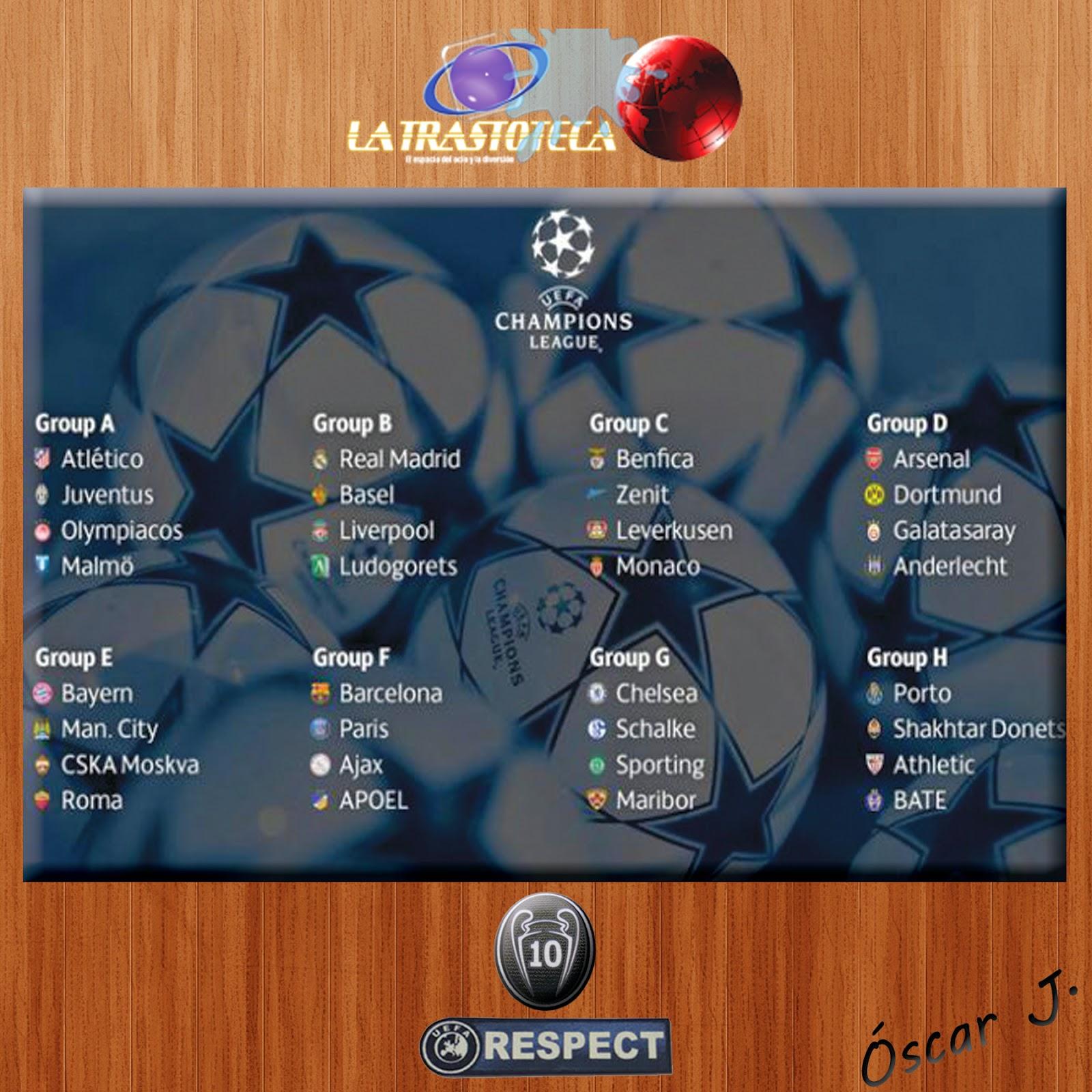 Sorteo Grupos Champions League 2014/15