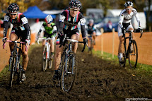 CYCLOCROSS WORLD