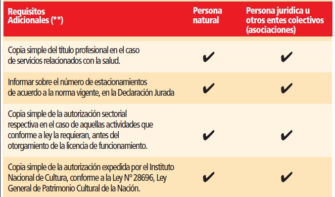 la licencia de funcionamiento y su importancia empresarial