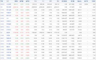 中国株コバンザメ投資ウォッチ銘柄watch20151124