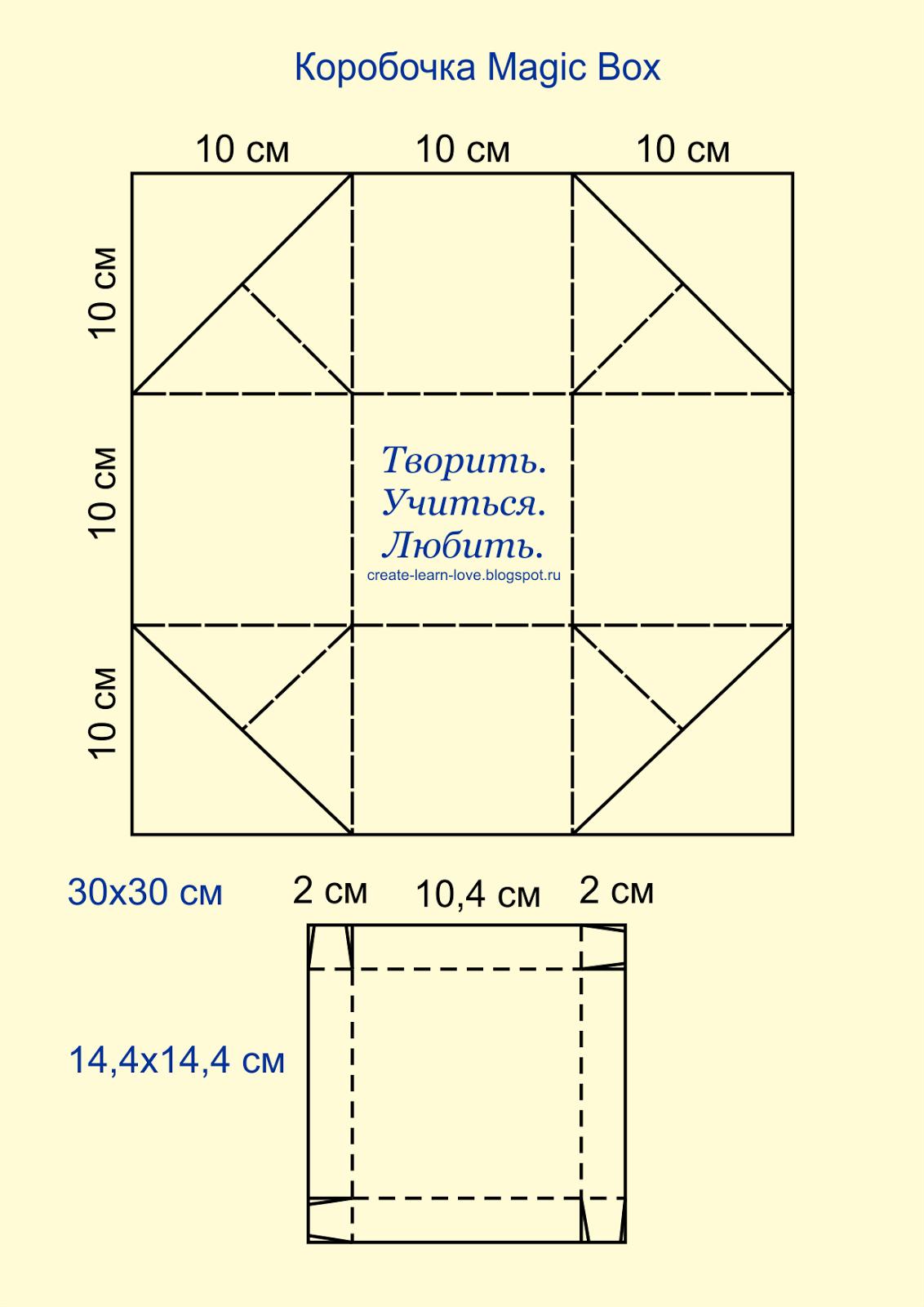 Скрапбукинг шаблоны коробочек