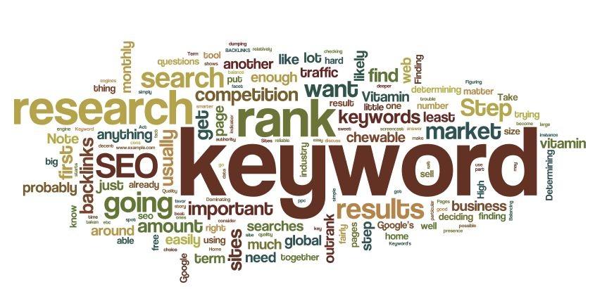 Cara Menemukan Keyword Potensial Pada Produk Affiliate