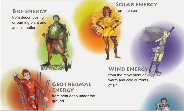 http://www.hi-energy.org.uk/Downloads/Primary%20School%20Factsheets/factSheet_intro.pdf