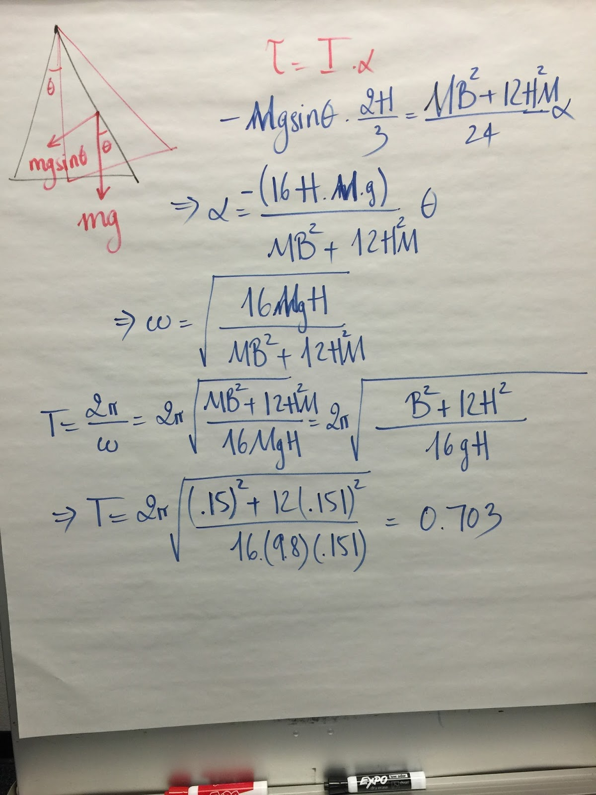 how to find center of mass moment of inertia