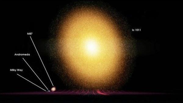 IC 1011 сравнена с Млечния път
