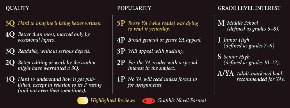 voya book reviews