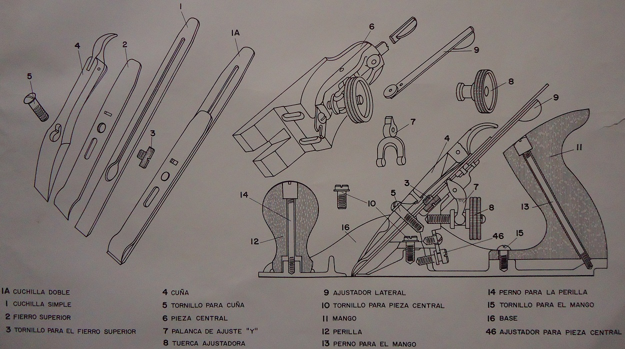 Muebles domoticos partes de un cepillo met lico de - Cepillos electricos de carpintero ...