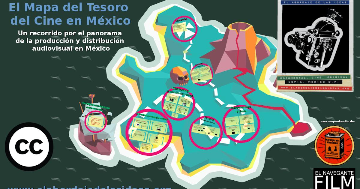 El Abordaje de las Ideas: El Mapa del Tesoro del Cine en México