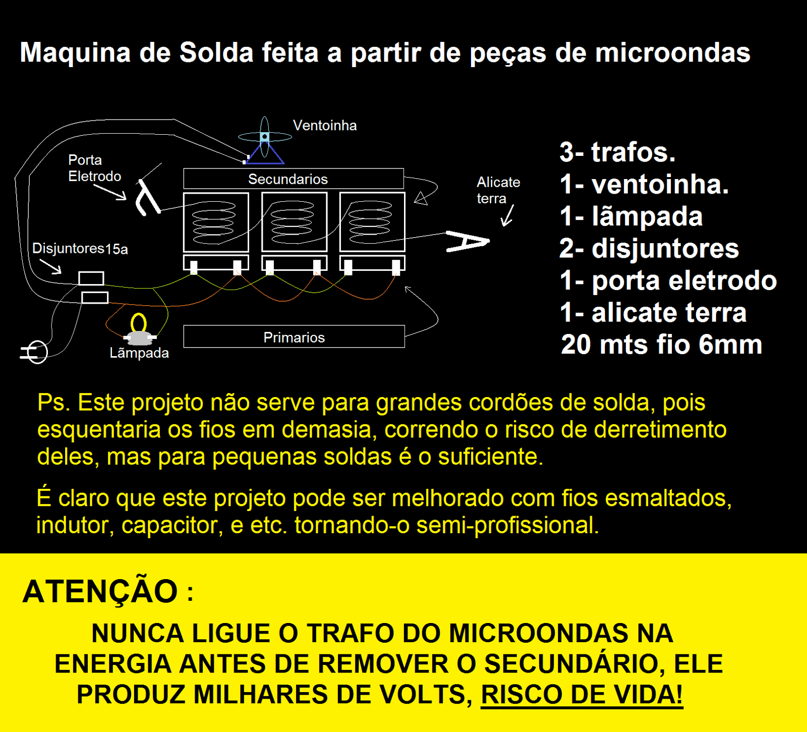 Pvc passo a passo maquina de solda caseira feita com microondas try watching this video on youtube or enable javascript if it is disabled in your browser ccuart Choice Image