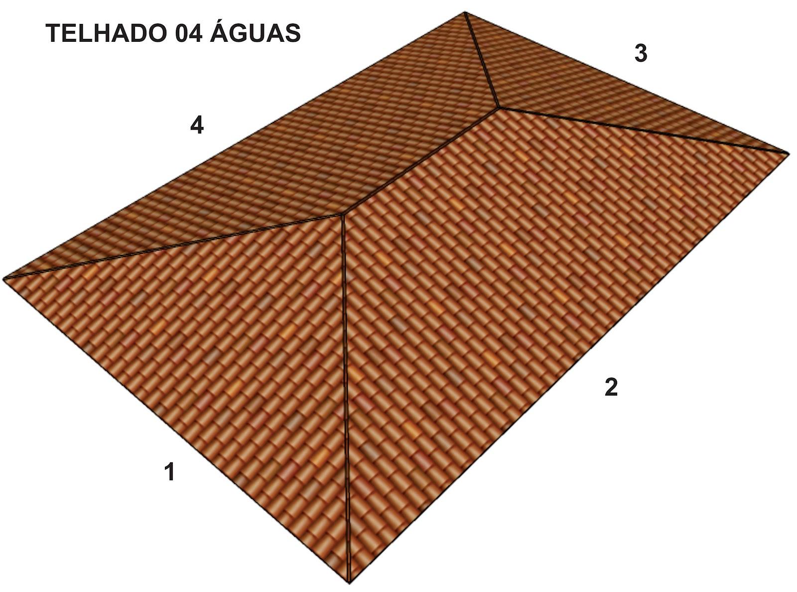 Macetes de construção: O que são Águas do Telhado Passo a Passo #793818 1600x1189