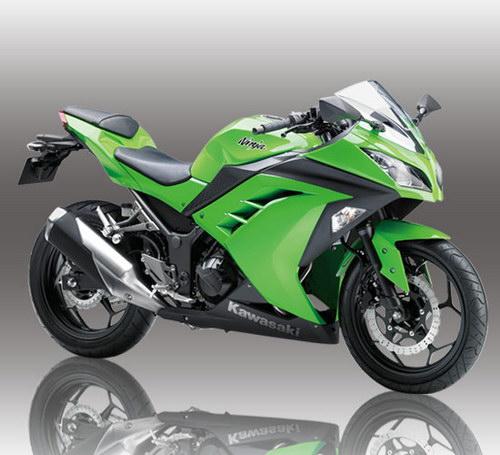 Sepeda Motor kawasaki Ninja 250