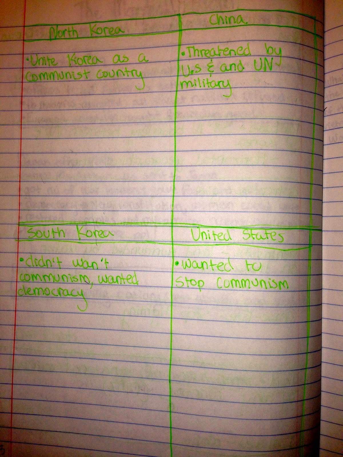 cold war assessment Cold war assessments for our cold war unit, you will be asked to complete four assessments in class each assessment has its own question and rubric.