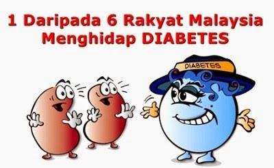 Risiko dan bahaya penyakit kencing manis
